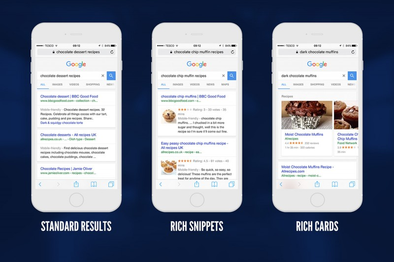 Rich Snippets vs. Rich Cards